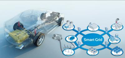 electric-grid-interoperability-eu-iic