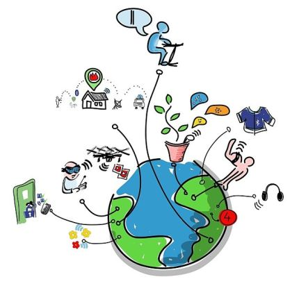 internet_of_things-wiki
