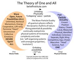 theory-of-one-and-all